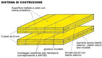 tavole per edilizia casa immobiliare accessori tavole per armatura