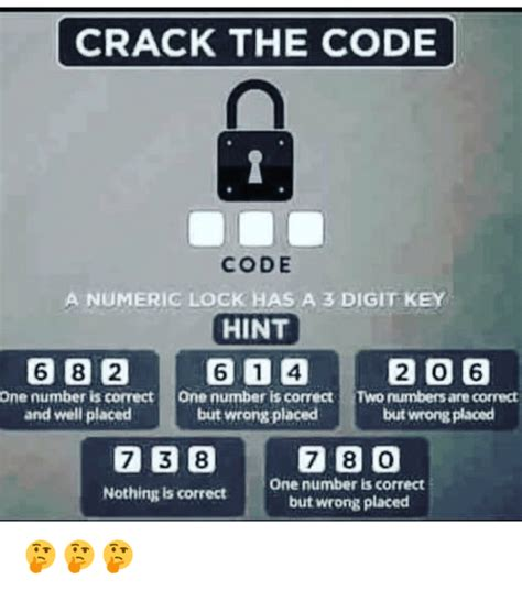 Cracking The Code 2 by The Code Code A Numeric Lock Has A 3 Digit Key Hint