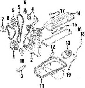 2002 Nissan Frontier Parts Diagram 2002 Nissan Frontier Engine Parts Nissan Parts