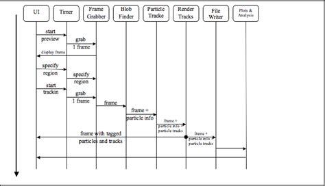 visio sle file visio sle 28 images sle visio timeline diagram 28