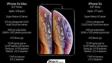 Ve Maxy 莢蝓te iphone xs iphone xs max ve iphone xr窶吩アn 246 zellikleri