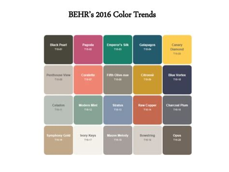 tope color top paint colors of 2016