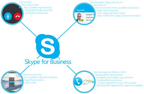 Skype Search For What Is Skype Driverlayer Search Engine