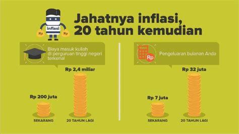 Harga Buaya Rc by Bareksa Kenapa Penting Menabung Di Reksa