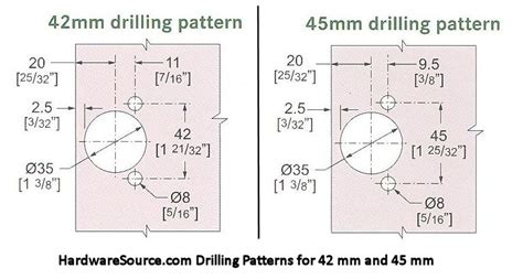 template for drilling holes in cabinet doors can you match my patterns hardwaresource