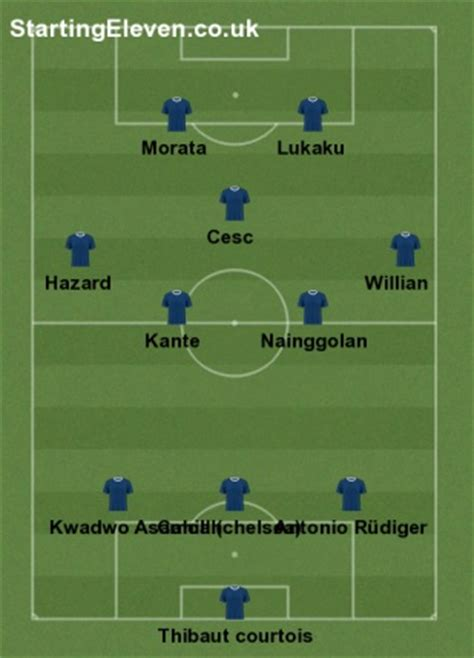 chelsea formation 2017 18 chelsea starting xi 2016 2017 105777 user formation