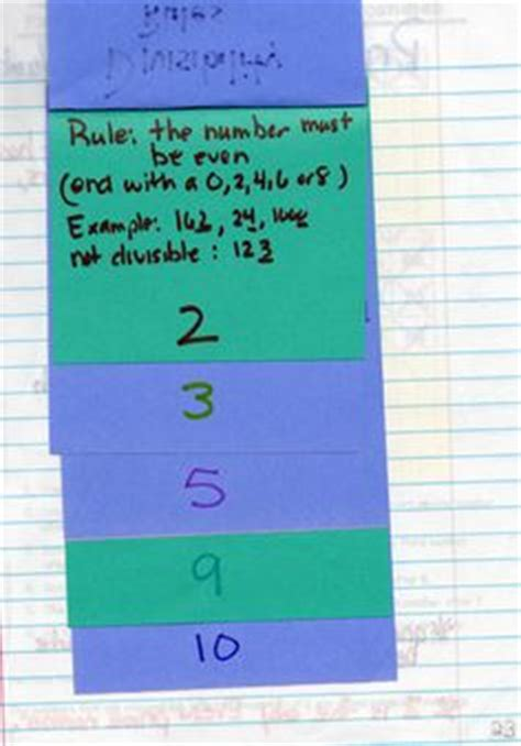 divisible books 1000 ideas about divisibility on math