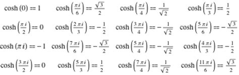 hyperbolic cosine integral introduction to the hyperbolic