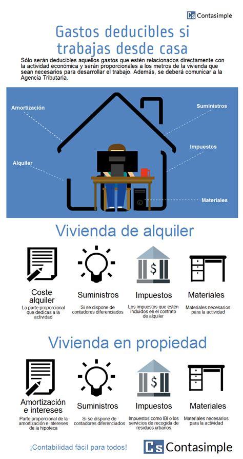 ahorrocapital gastos deducibles del alquiler de vivienda gastos deducibles si trabajas desde casa blog contasimple