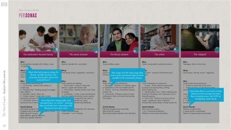 design management graduate schemes ethnographic research final graduate design management