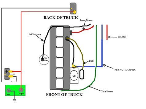 12 valve cummins fuel system diagram 1987 ford 12 valve cummins conversion diesel bombers