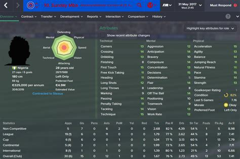 Sunday Mba Salary by Humiliating Barcelona Road To Success In Fm15 Steaua