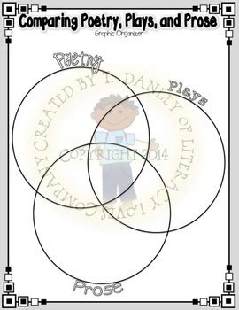 venn diagram poetry vs prose choice image how to guide poetry venn diagram images how to guide and refrence