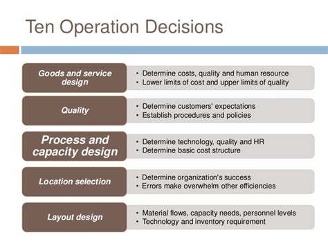 operation management ten strategic operation management decision