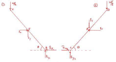 Home Design Engineer Scissor Lift Jack Equations And Loading Calculator