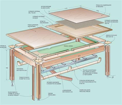 costruire un tavolo in legno per esterno come rinnovare un tavolo di plastica da esterno telaio in