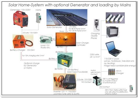 home technology systems solar system fun facts pics about space