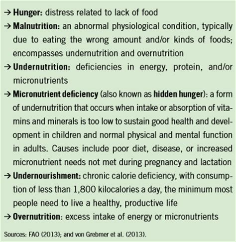 World Hunger Essay by Essay On World Hunger World Hunger Essay Essay On World Hunger Essay On World Hunger And