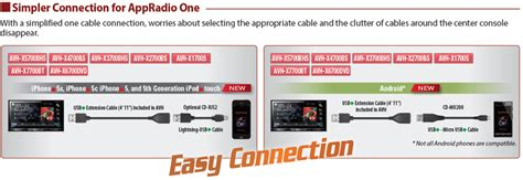 pioneer appradio wiring diagram pioneer free engine