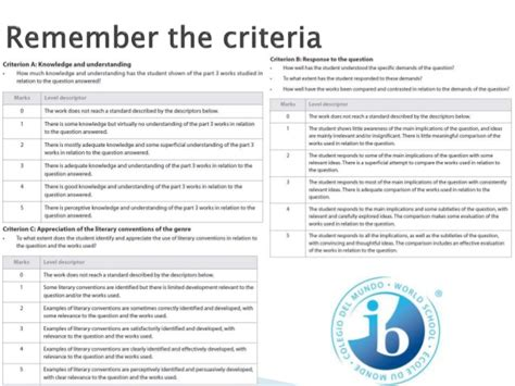 World Literature Essay Ib by Ib A1 World Literature Essa