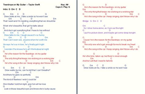 taylor swift last december chords taylor swift christmas songs guitar chords