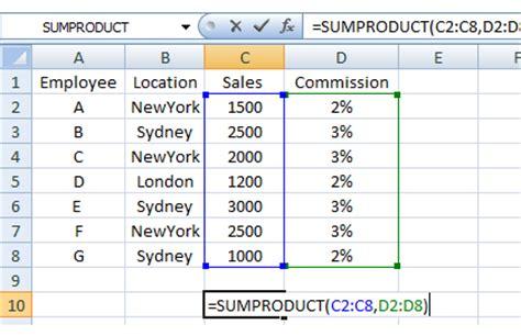 product design criteria exle using sumproduct function for multiple criteria