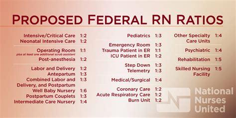 ratio of nurses to patients in nursing homes avie home