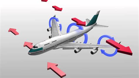 How Clear Air Turbulence Is Generated Youtube A Is For Airplan