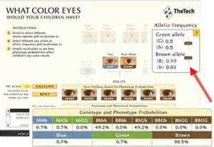 eye color chances pin by rashida c on education