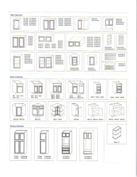 kitchen cabinets fittings best 25 kitchen cabinet sizes ideas on pinterest ikea