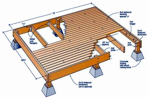Build Patio Itself You Have A Plan Interior Design Patio Plans Free Design
