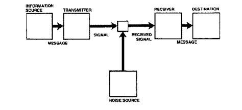 Komunikasi Interpersonal Suranto Aw Diskon 3 model model komunikasi massa 1 4