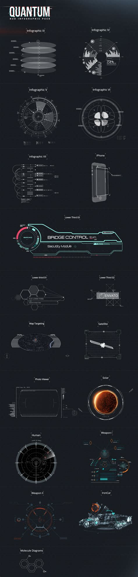 after effects template free phantom hud infographic quantum hud infographic after effects project videohive