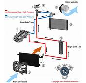 Automotive Air Conditioning  Tristar