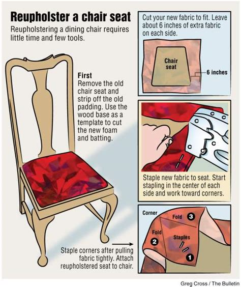 How To Reupholster A Dining Chair Seat Diy Reupholster Chairs Recovering Seat Cushions Is A Great Beginner Diy Project