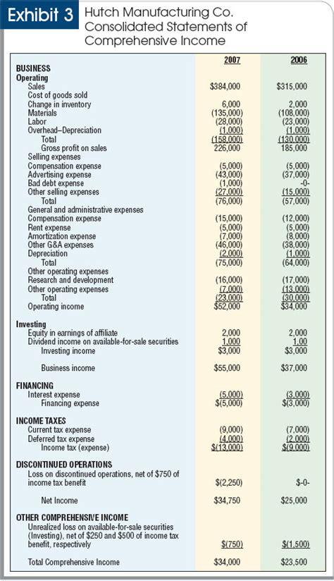 format of cash flow statement uk gaap shaking up financial statement presentation