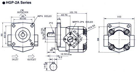 Hydromax Hgp 2a Gear Hidrolik hgp 2a series type hydraulic gear