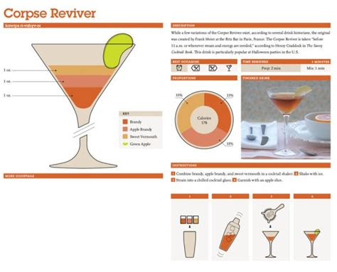 cocktail recipes book the see mix drink cocktail guide its a fabulous