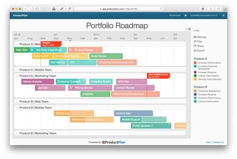 3 Useful Roadmap Template Exles They Re Not Just For Products Portfolio Strategic Plan Template