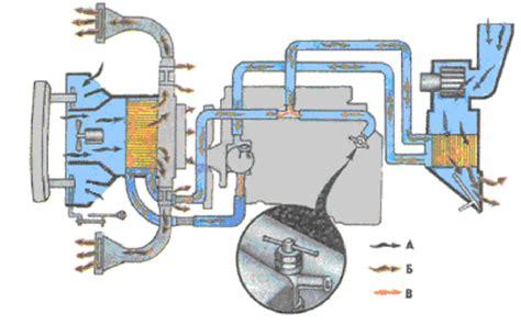 chauffage inertie seche 452 installation dun radiateur de chauffage central devis