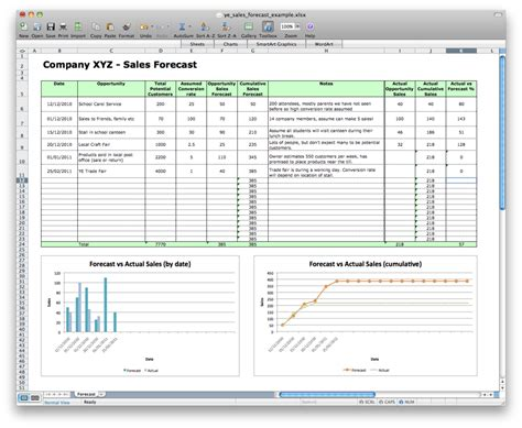 sales forecast spreadsheet template forecast spreadsheet