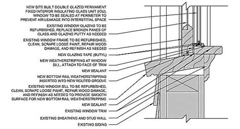 Sash Window Parts Low E Permanent Interior Storm Windows Building America