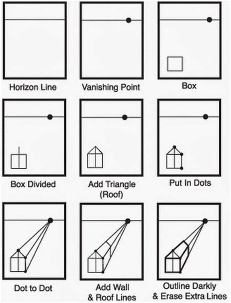 the helpful art teacher perspective drawing 101 drawing