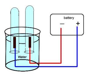 watercell matratzen test beaker of salt water diagram beaker free engine image
