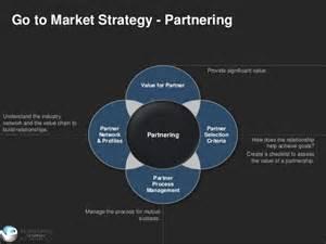 strategic partnership template go to market strategy template