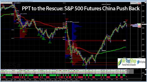volumes behind the curtain s p 500 futures china push back ppt behind the curtain