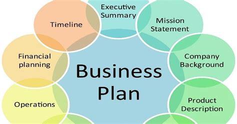 cara membuat business plan property magna transforma consulting group bagaimana cara membuat