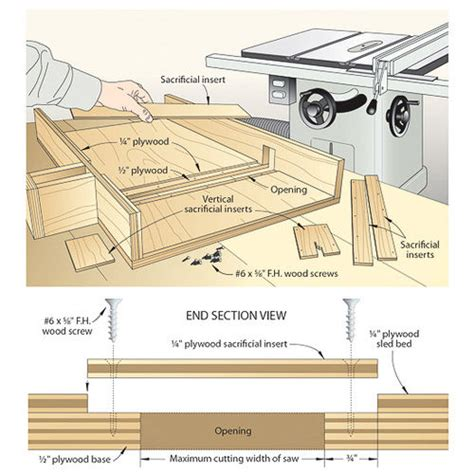 table saw crosscut sled plans free plans quot quot tablesaw crosscut sled from the wood