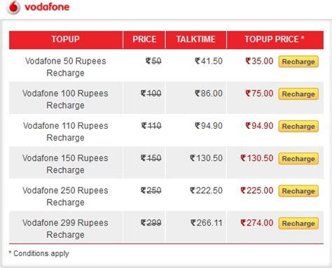 vodafone mobile offer mobile discount coupons mobile offers mobile deals of