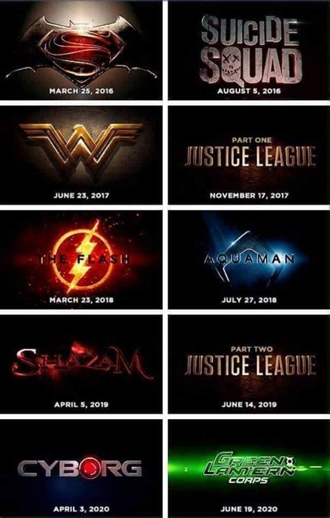 marvel film july 2018 what will happen to warner bros and dc s upcoming films